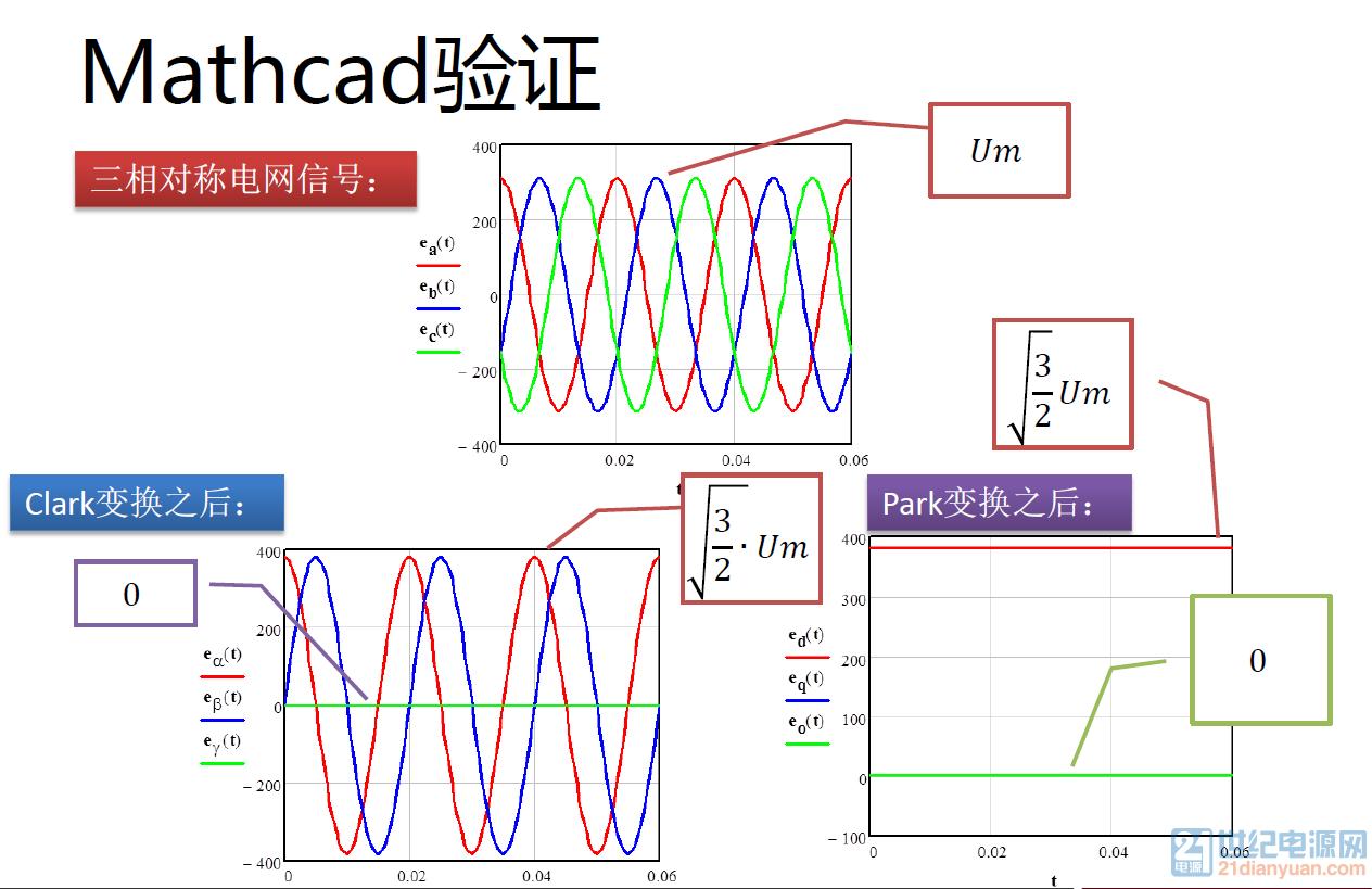 9.坐标变换的mathcad验证.png
