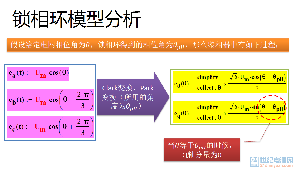 12.锁相环模型分析.png
