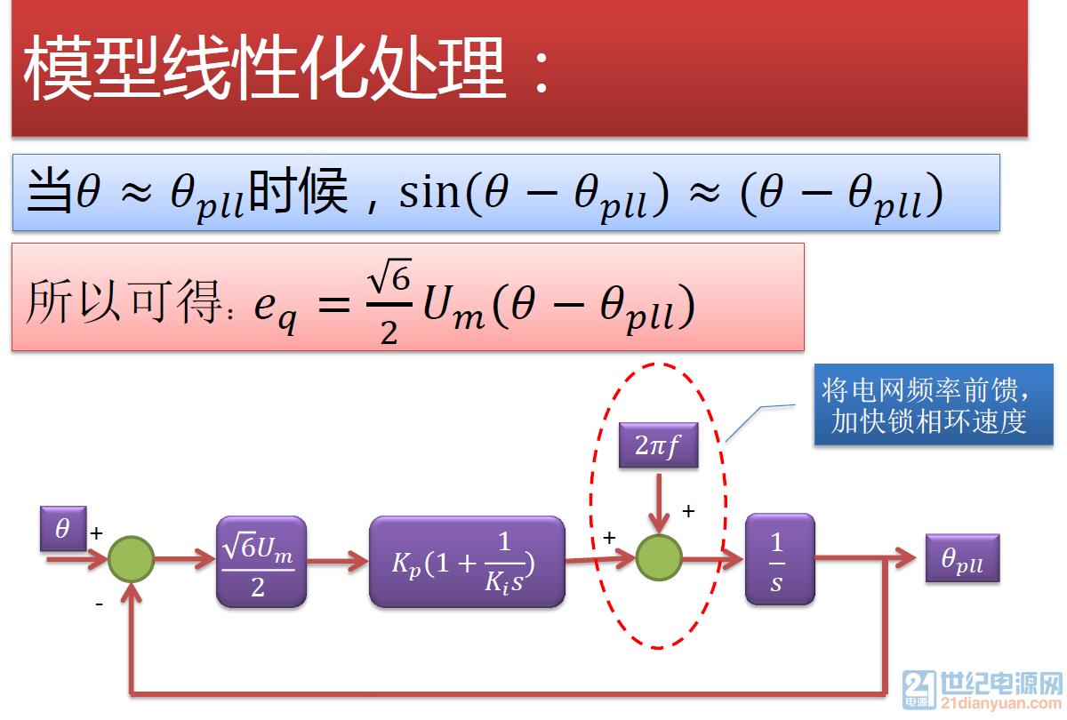 13.模型线性化处理.png
