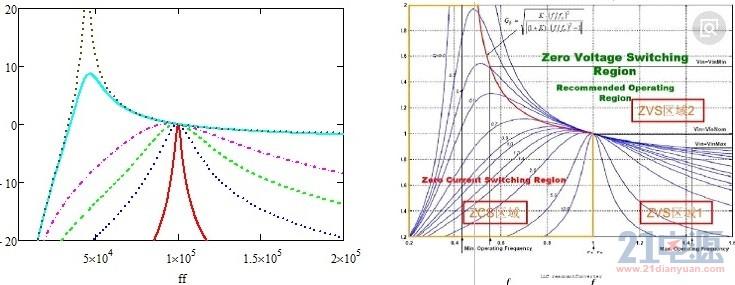 增益曲线对比.jpg