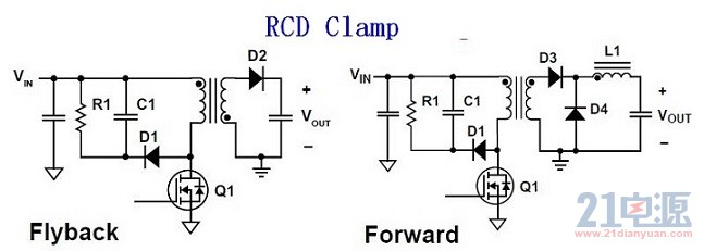 RCD 1.jpg