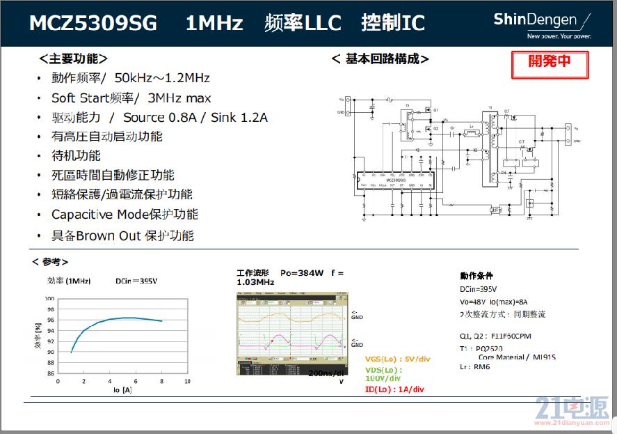 1MHZ 高频LLC方案技术指标.png