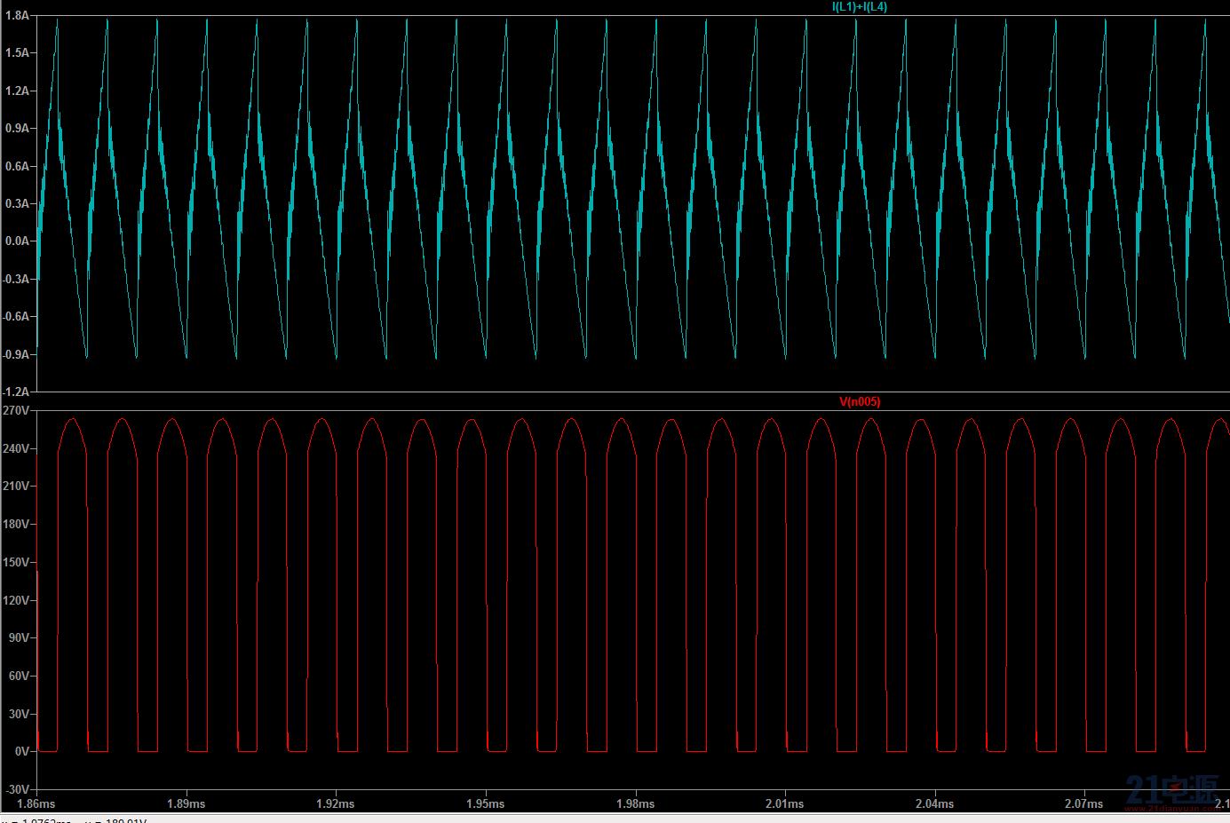 初级主功率管漏极电压及电流波形