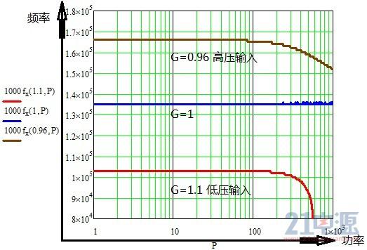 线性度分析.jpg