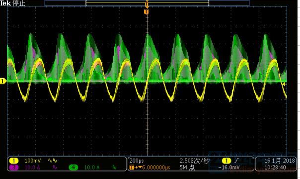 llc同步整流,输出电压有4khz左右的振荡