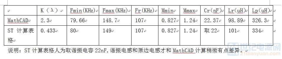 MathCAD和ST计算表格结果比较.jpg