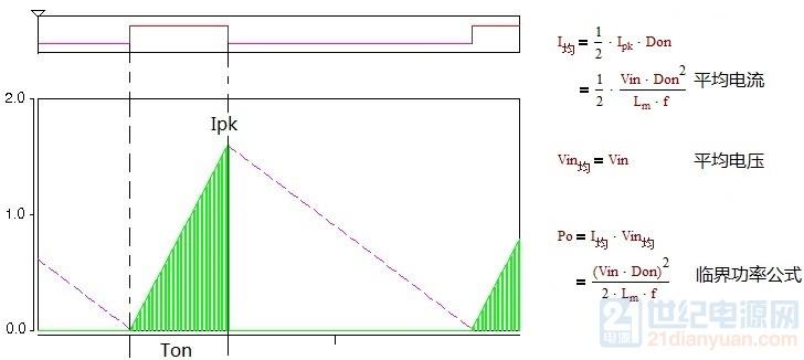 临界功率公式推导.jpg