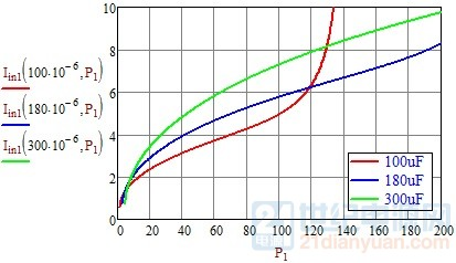 电流与功率.jpg