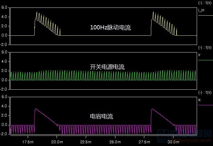 脉动电流和开关电流.jpg