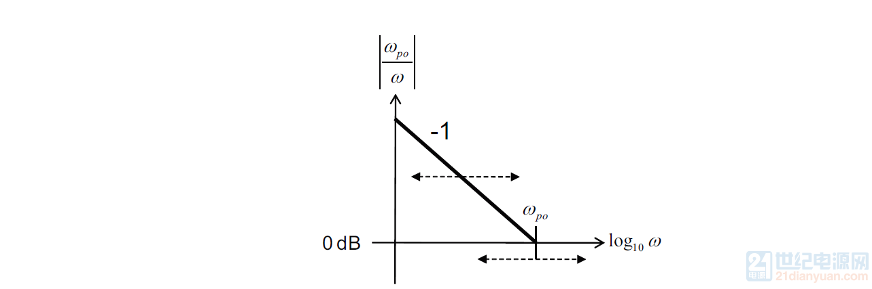 图2.1.png