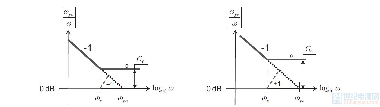 图2.2.png
