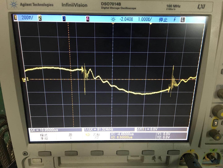 谐振电流局部波形