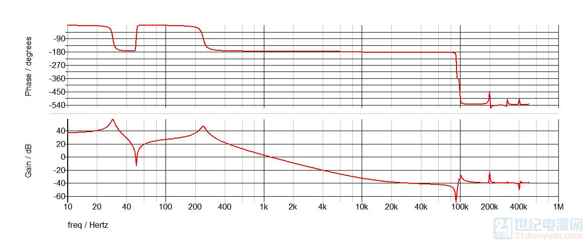 123-graph.png