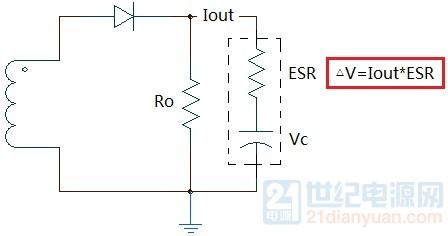 电压纹波.jpg