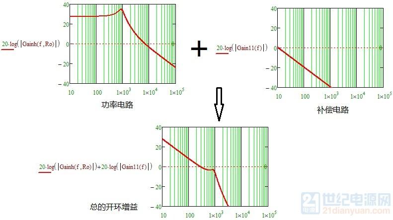 零点斜率.jpg