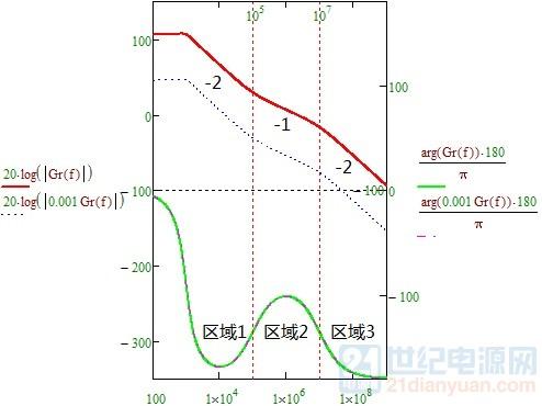 斜率-1过穿越频率.jpg