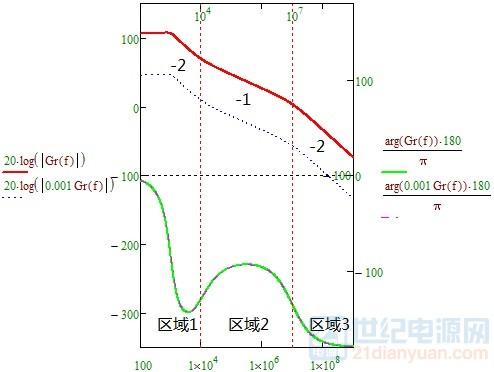 斜率-2过穿越频率.jpg