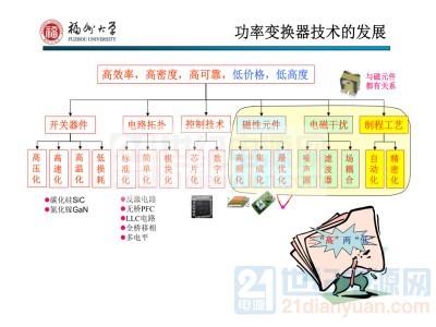 陈为教授ppt2.jpg
