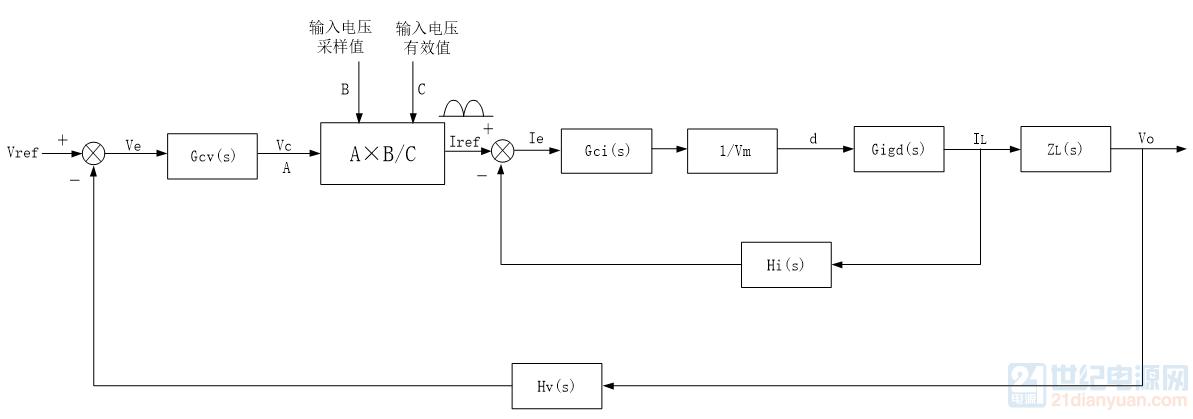 control loop2.PNG