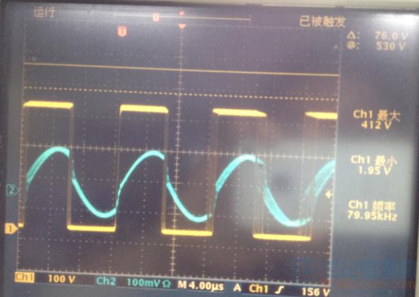 HBC 和电流波形