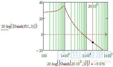 buck功率级幅值图.jpg