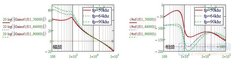 极点频率与bode图.jpg