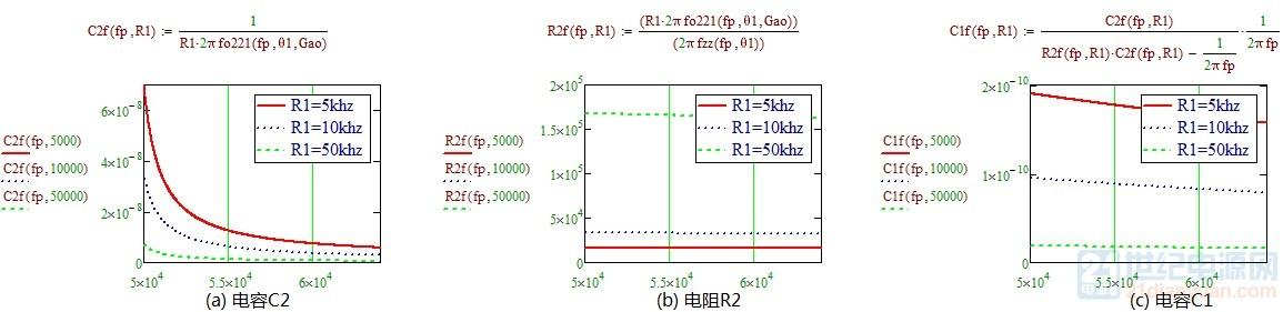 电阻电容与极点频率.jpg