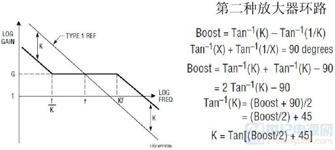 k因子法.jpg