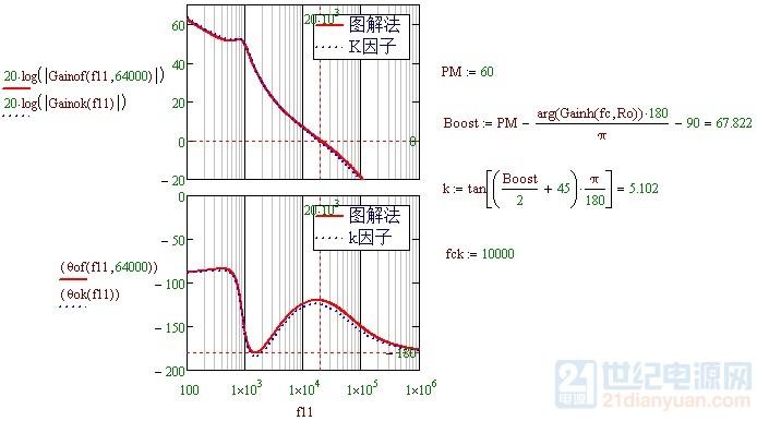 k因子与图解对比.jpg