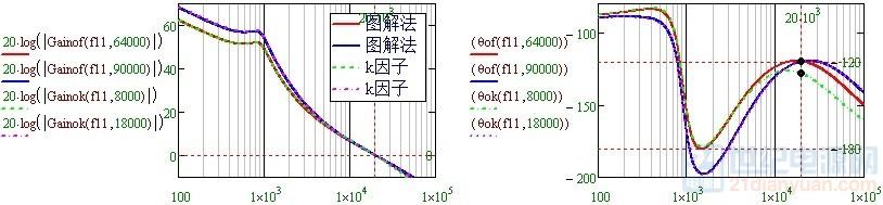 与k因子法对比2.jpg