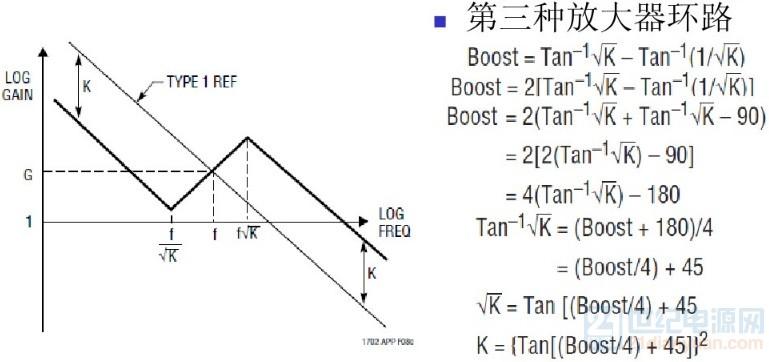 三型K因子.jpg