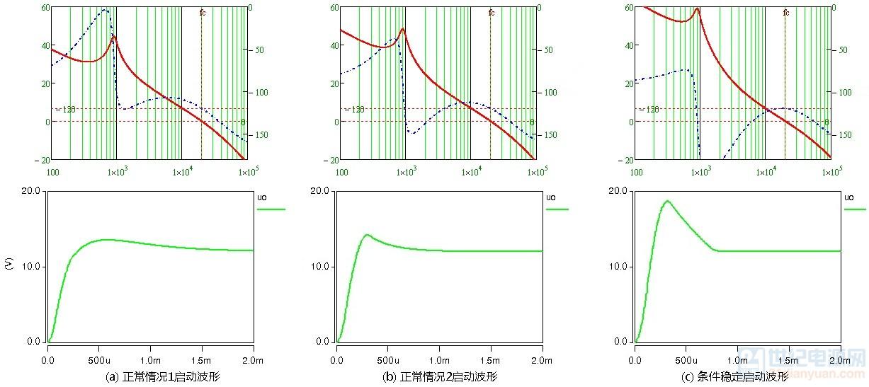 条件稳定下的启动波形对比.jpg