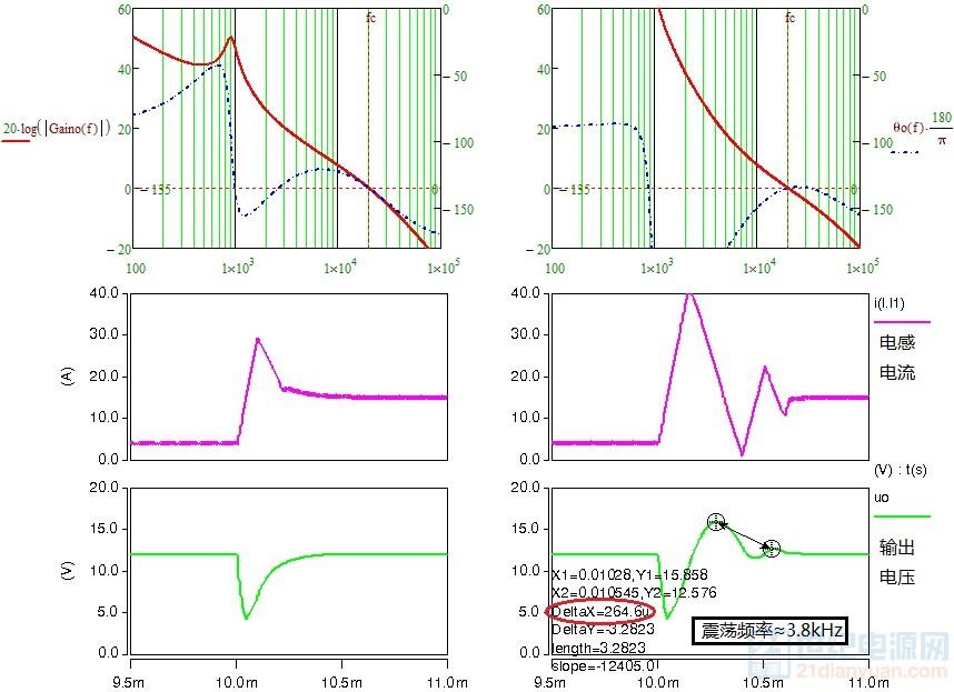 条件稳定下的动态对比.jpg