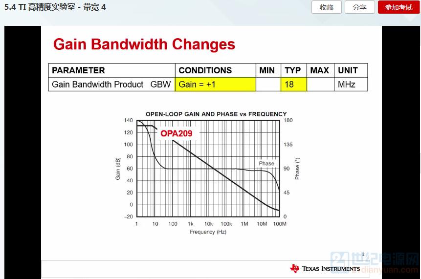 TI 高精度实验室 - 带宽 4.png