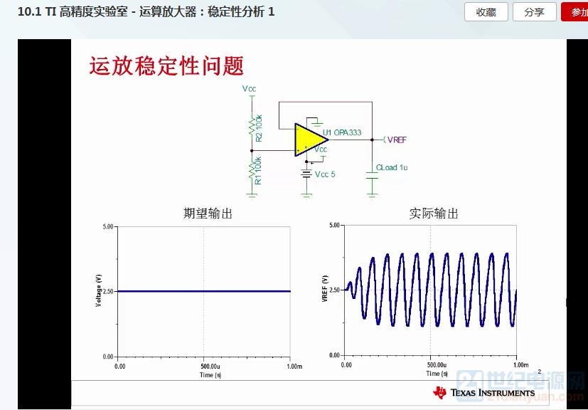TI 高精度实验室 - 运算放大器:稳定性分析 1.png