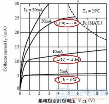 光耦特性曲线.jpg