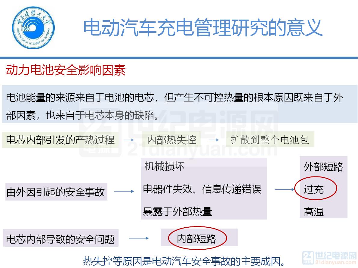 吴晓刚课件2.png