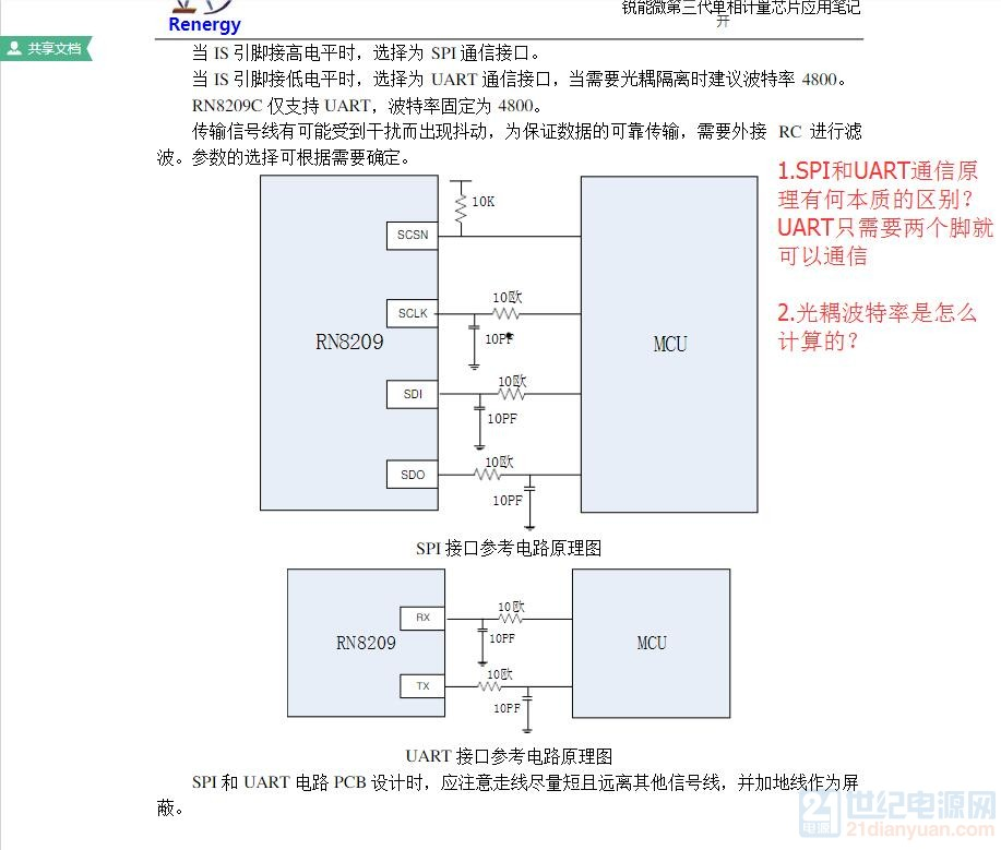 1.SPI和UART通信原理有何本质的区别?UART只需要两个脚就可以通信.jpg