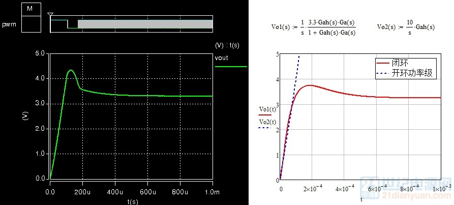 laplace变换波形对比.jpg