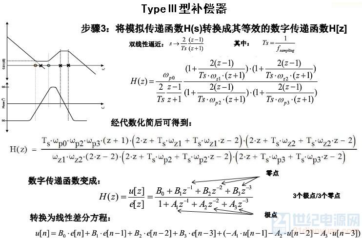Type3数字.jpg
