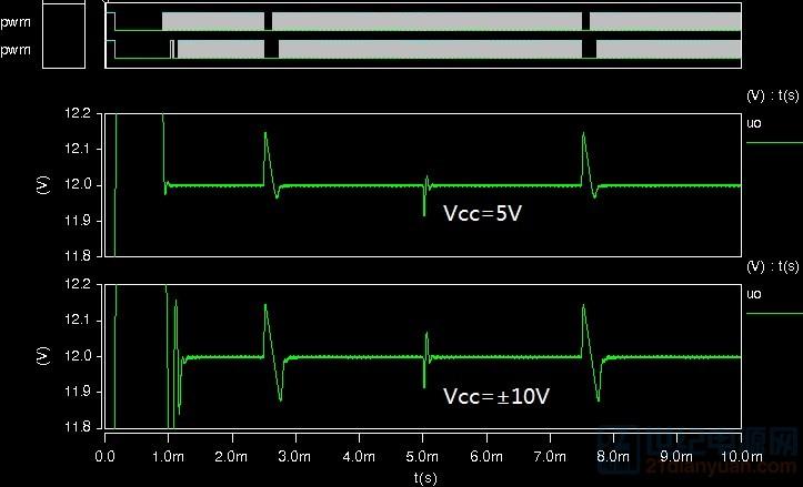 不同电压的动态波形.jpg
