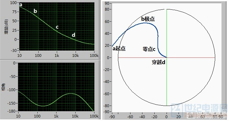 bode图与S域图.jpg