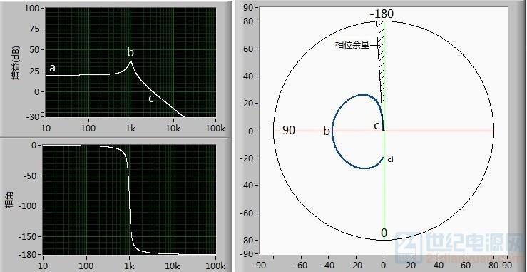LC电路bode图与S域.jpg