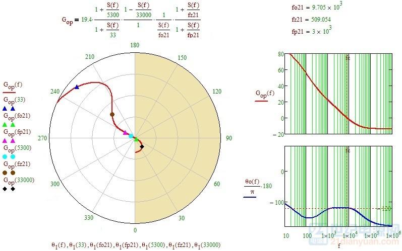 极坐标与bode图.jpg
