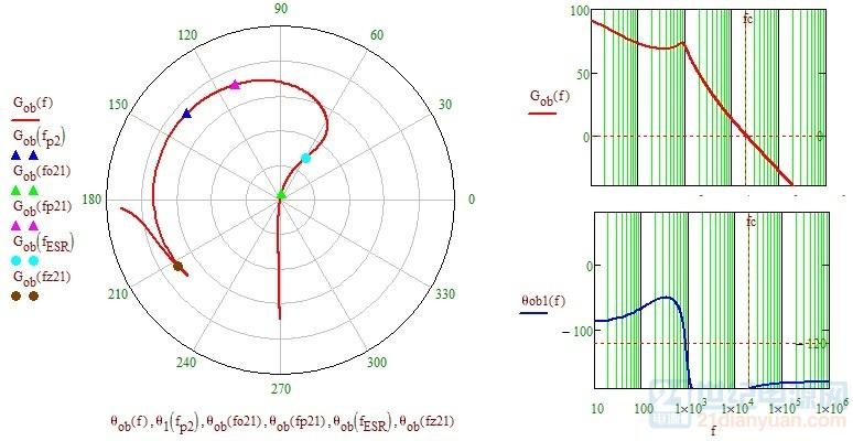 极坐标与bode图Buck.jpg