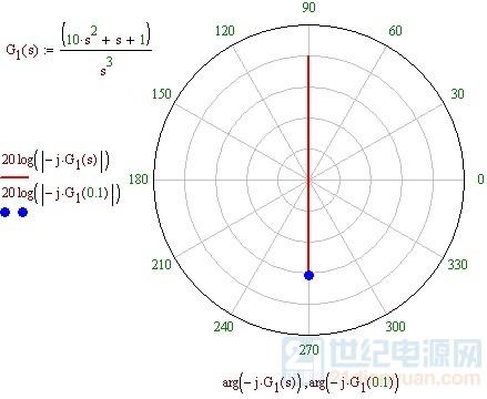 极坐标1.jpg