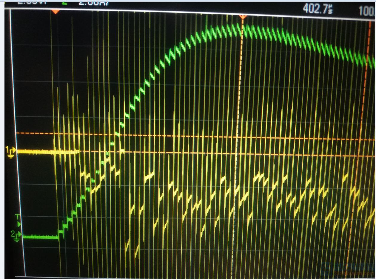 绿色原边电流波形