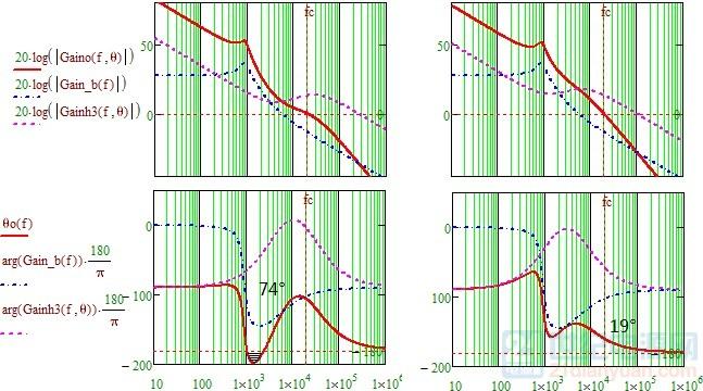 同条件稳定增益对比.jpg