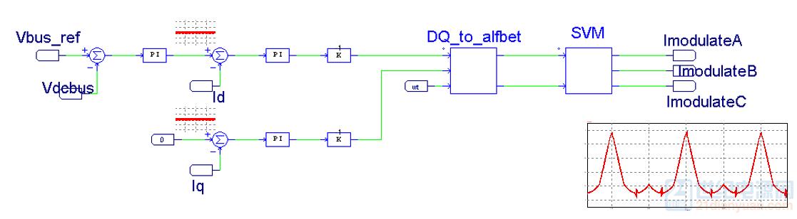 02.三相空间矢量控制框图.png