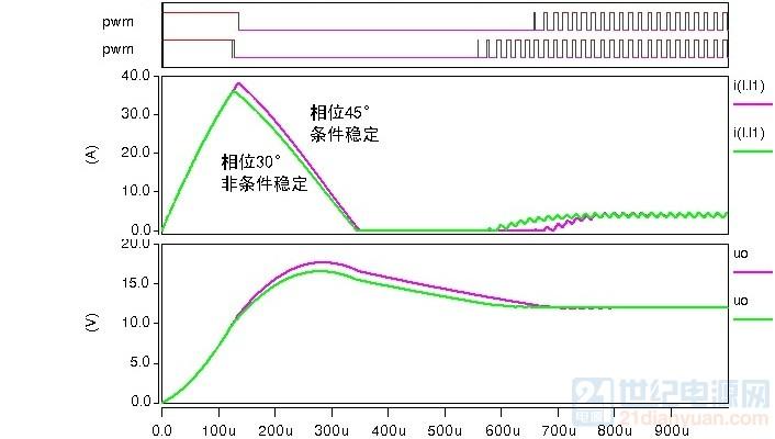 条件稳定对比3-2.jpg